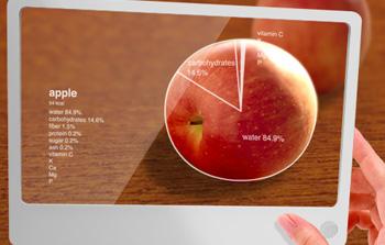 Karizmatic - Tablette interactive - Mac Funamizu